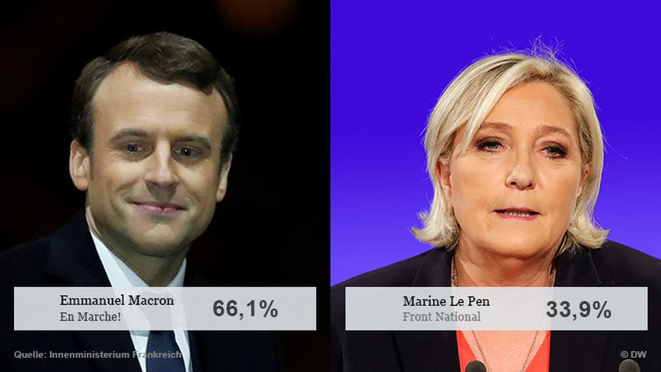 Infografik Bildkombo Wahlergebnis Frankreich DEU