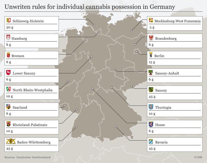 Infografik Cannabisbesitz in Deutschland englisch