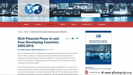 Screenshot Website Global Financial Integrity (www.gfintegrity.org)