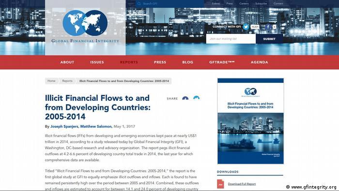 Screenshot Website Global Financial Integrity (www.gfintegrity.org)