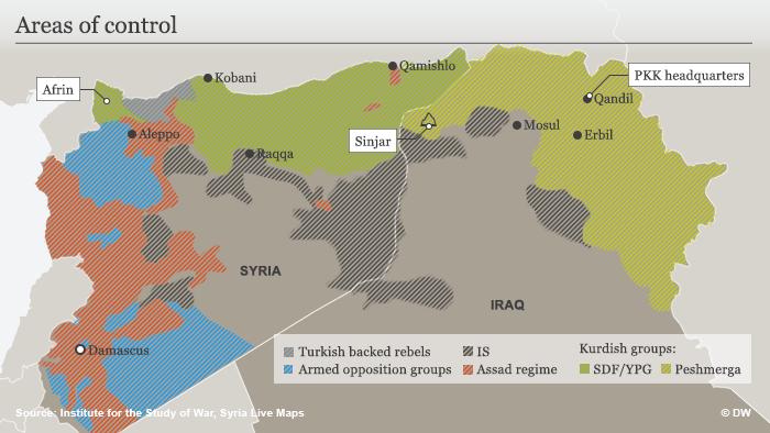 Infografik Areas of control ENG
