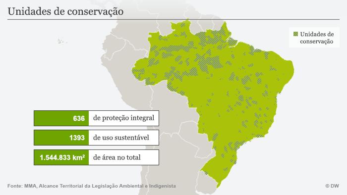 Infografik Naturschutzgebiete POR