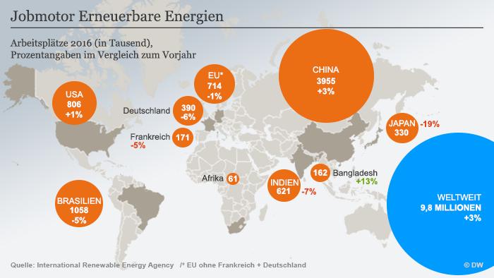 Infografik Karte Jobmotor Erneuerbare Energien 2016