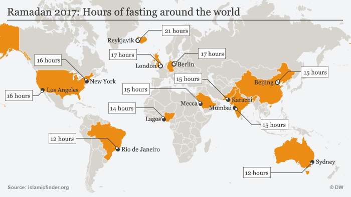 Infographic showing the difference in hours of fasting around the world