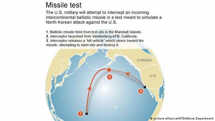 USA Raketentest ICBM (picture-alliance/AP/Defense Department)