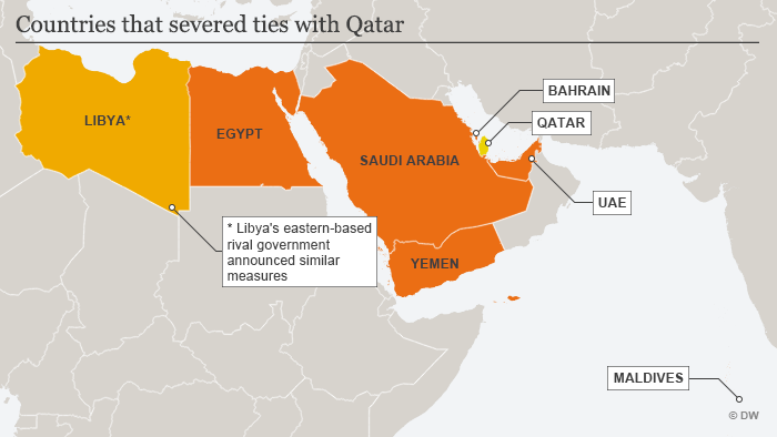 Map showing countries that severed ties with Qatar