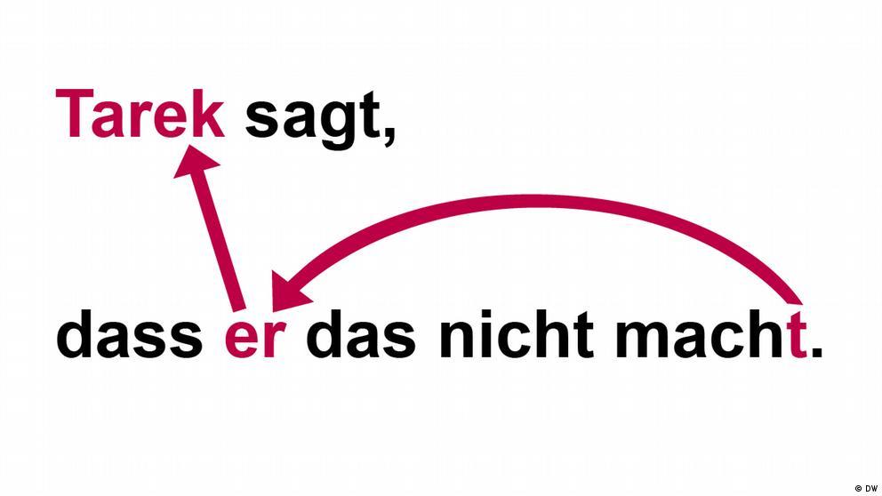Deutschkurse | Nicos Weg | Grammatik_B1_E01_L4_S1_Foto1