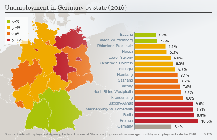 Infografik Arbeitslosenquote Bundesländer 2016 ENG