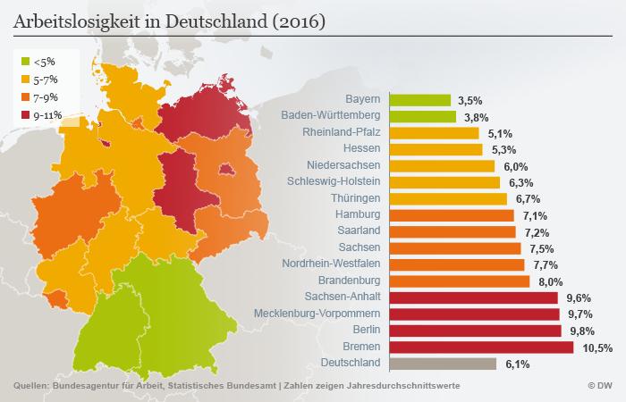 Infografik BTW 2017 Arbeitslosenquote Bundesländer 2016 DEU
