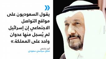 Zitat Anwar M. Eshki Arabisch