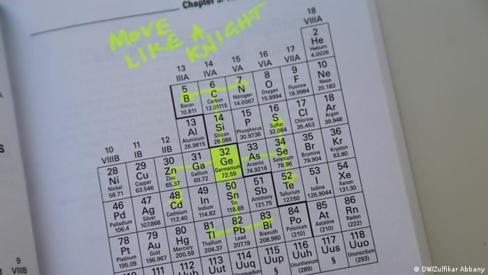 Por qu tengo que memorizar la tabla peridica de los elementos tabla peridica de los elementos urtaz Image collections