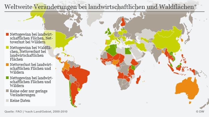 Infografik Weltweite Veränderungen bei landwirtschaftlichen und Waldflächen DE