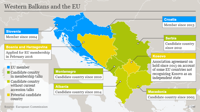Map showing the Western Balkans nations and the EU