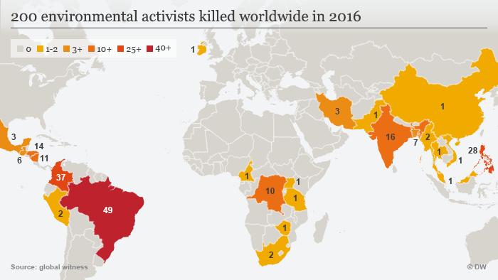 Infografik getötete Umweltaktivisten weltweit EMBARGOED ENG