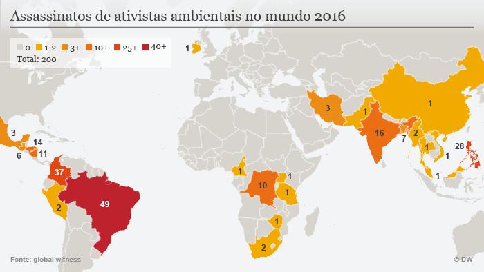 Infografik getötete Umweltaktivisten weltweit SPERRFRIST POR