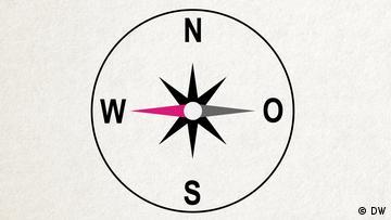 Deutschkurse | Wortschatz | WBS_Foto_Westen