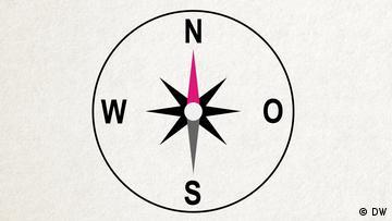 Deutschkurse | Wortschatz | WBS_Foto_Norden