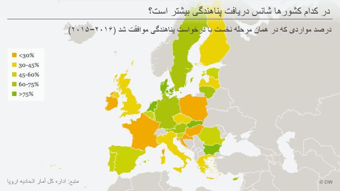 Infografik Asylerstanträge angenommen FARSI