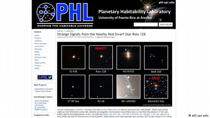 Screenshot Planetary Habitability Laboratory - Red Dwarf Star Ross 128 (phl.upr.edu)
