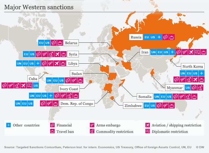 Major western sanctions