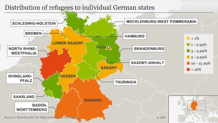 Infographic showing distribution of refugees to German states