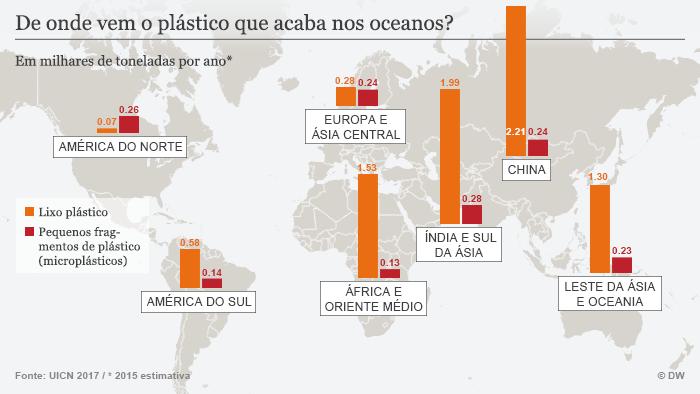Infografik Karte Woher kommt der Plastikmüll in den Weltmeeren? POR