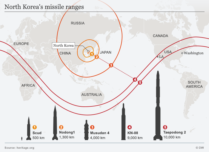 Map of North Korea's missile ranges