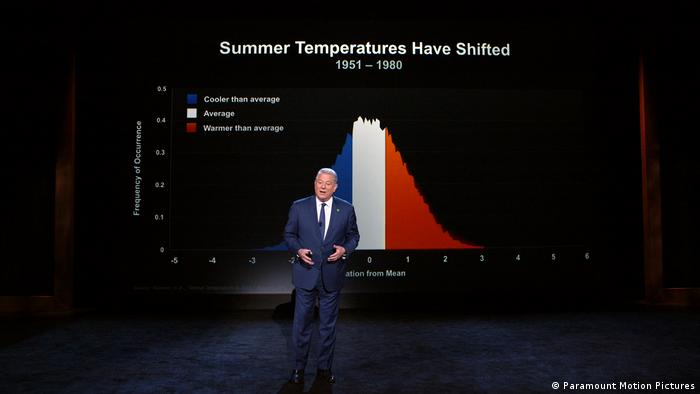 Al Gore giving his updated presentation Summer Temperatures Hae Shifted 1951-1980 in Houston - scene from An Inconvenient Sequel a film by Bonni Cohen and Jon Shenk