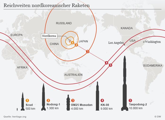 Infografik Reichweiten nordkoreanischer Raketen DEU