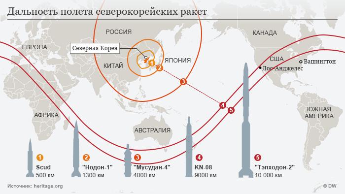 Инфографика: Куда могут долететь северокорейские ракеты
