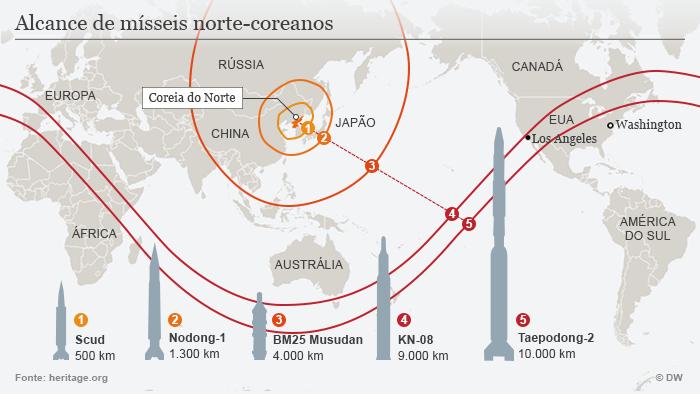 Alcance dos mísseis norte-coreanos