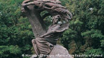 Chopin monument in Lazienki Park in Warsaw