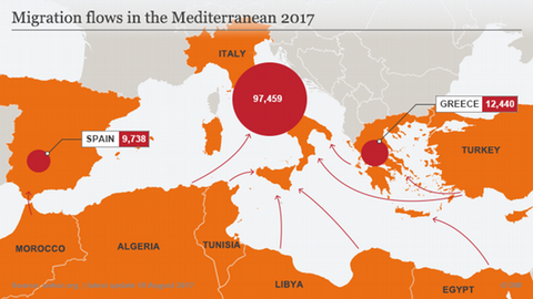 Infografik Karte Migration flows in the Mediterranean 2017 ENG