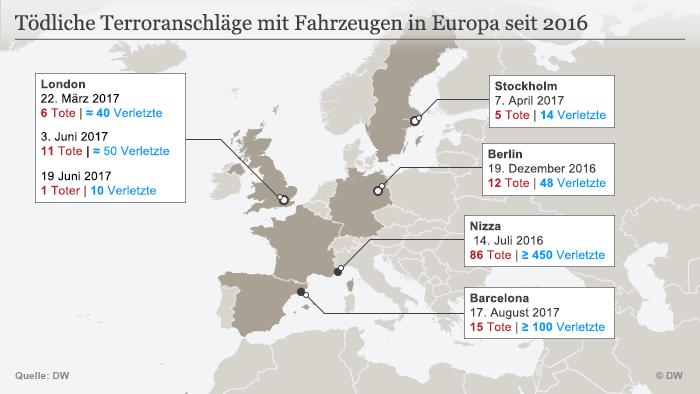 Infografik Tödlicher Terror mit Fahrzeugen DEU