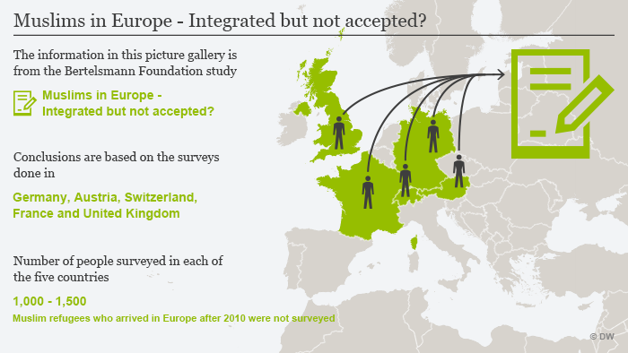 Startbild Bildergalerie Studie Muslime in Europa ENG