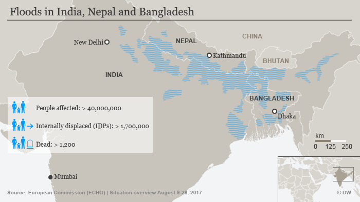 Floods in India, Nepal