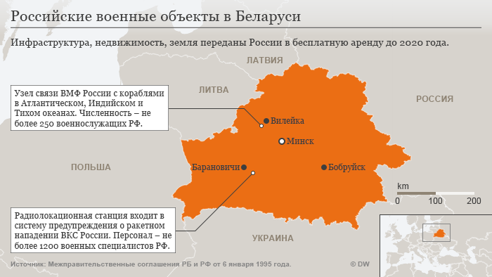 Инфографика: российские военные объекты в Беларуси