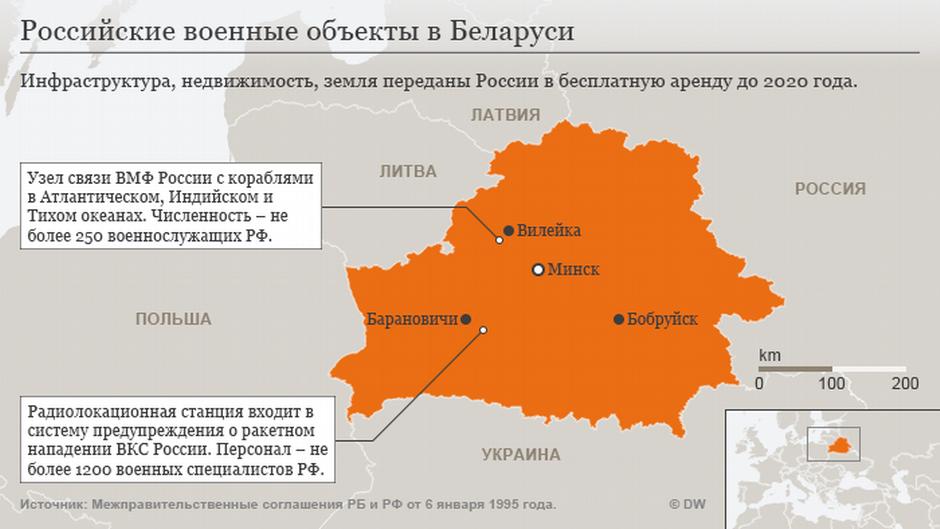 Открытие границы рб с рф дома в болгарии купить