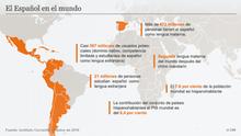 Infografik Spanisch weltweit SPA