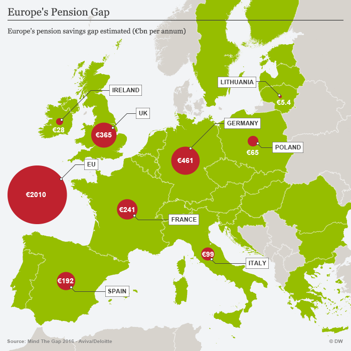 Map showing EU pension gap
