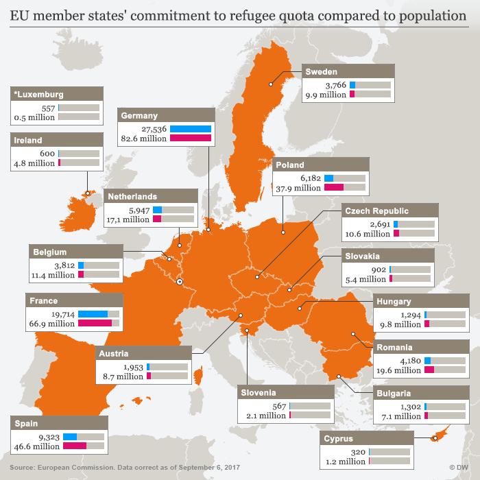 Infografik Flüchtlinge Quoten Europa ENG