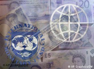 IWF und Weltbank Logo mit Geld verschiedener Währungen