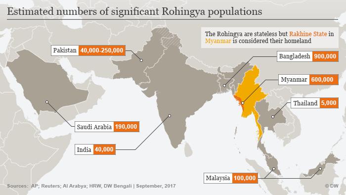 Peta sebaran etnis Rohingya di seluruh dunia. Oleh Myanmar, etnis minoritas asal negara bagian Rakhine itu tidak diakui sebagai warganegara, dan sebabnya ditolak pulang.
