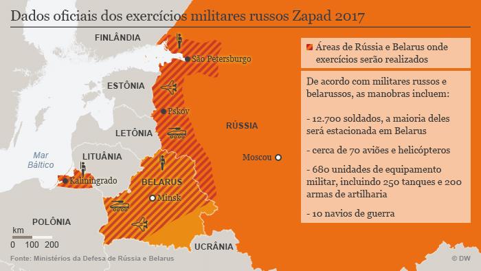Gráfico sobre exercício militares russos Zapad 2017