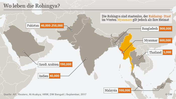Infografik Rohingya Bevölkerung DEU