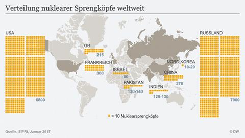 welche länder besitzen atomwaffen