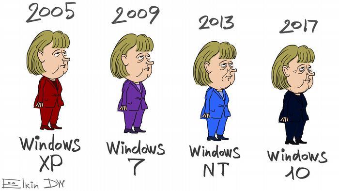 Karikatur Sergey Elkin - Angela Merkel und die Bundestagswahlen.