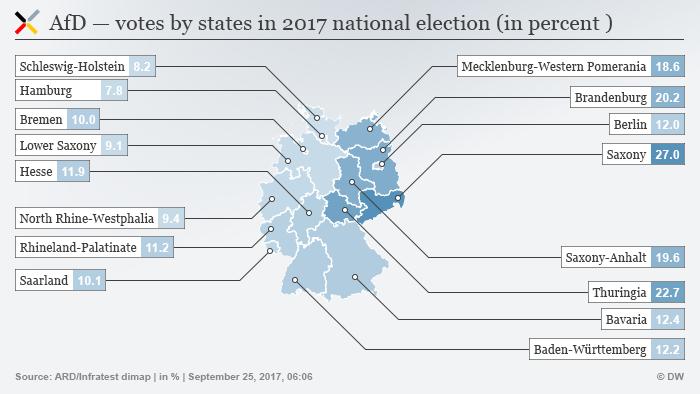 Infografik AfD Bundestagswahl 2017 Bundesländer ENG