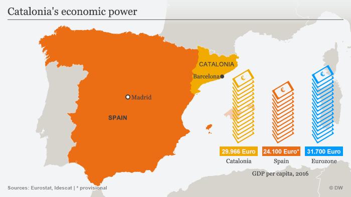 Infografik Karte Wirtschaftsmotor Katalonien ENG