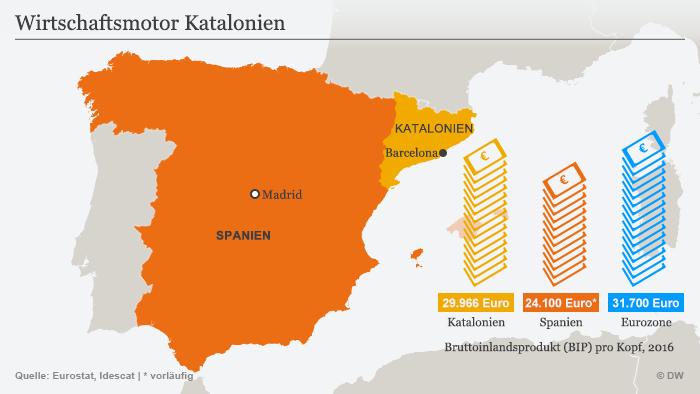 Spanien Katalonien Karte.Kataloniens Wirtschaft Vor Unruhigen Zeiten Wirtschaft Dw